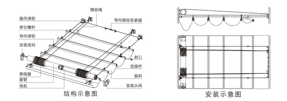 FCS折叠式天棚帘产品结构