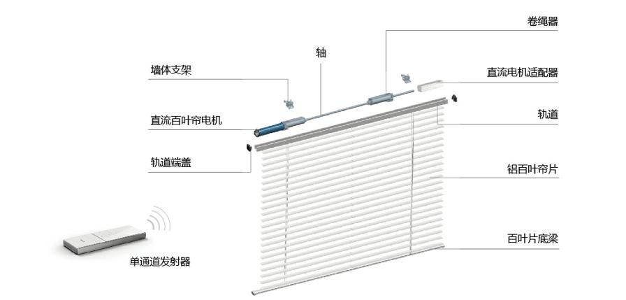 电动铝百叶使用说明