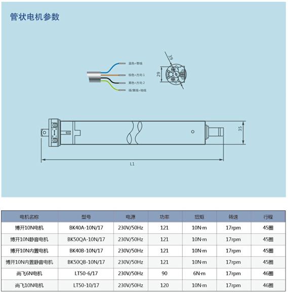 遮阳板系统电机参数