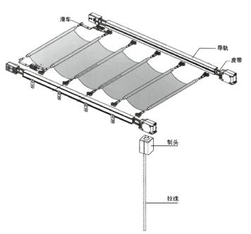 手动折叠式天棚帘机构图